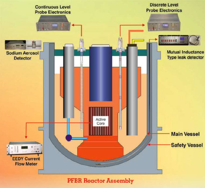 nuclear instrumentation ct control technology india private limited